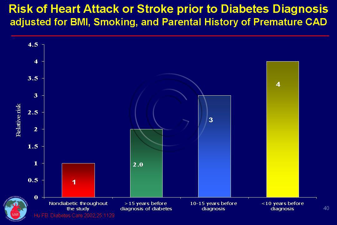 Diabetes And Cad Cadi